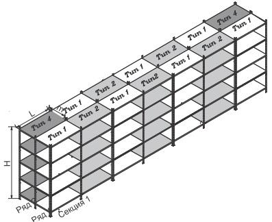 Многосекционных архивные стеллажи